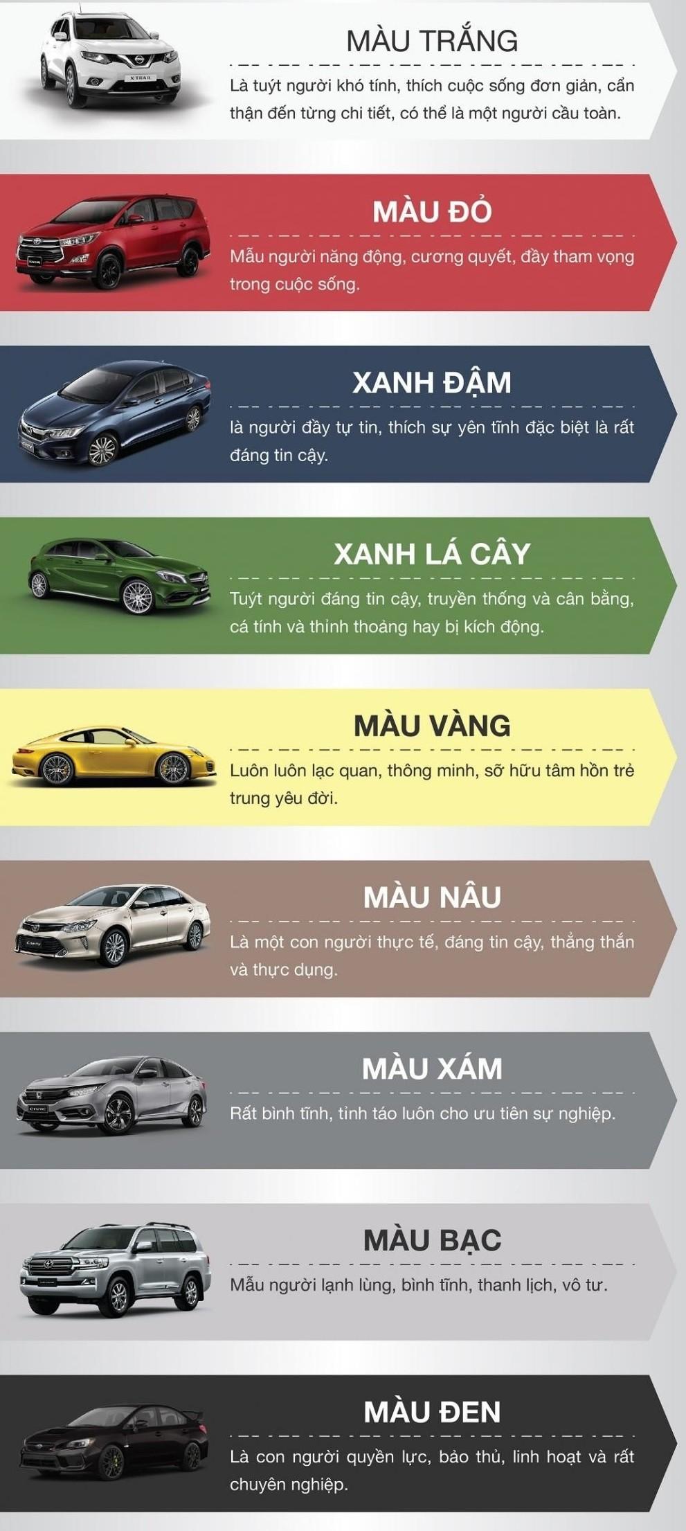 Màu xe ô tô yêu thích nói lên tính cách của bạn 1
