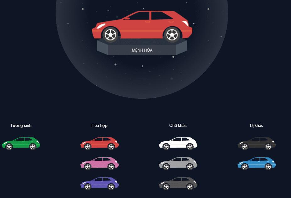 Người mệnh Hỏa hợp xe ô tô màu gì? 1