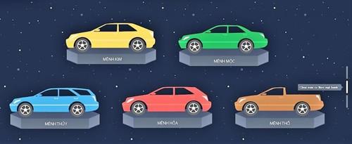 Những người tuổi Tuất nên chọn xe màu gì? a3