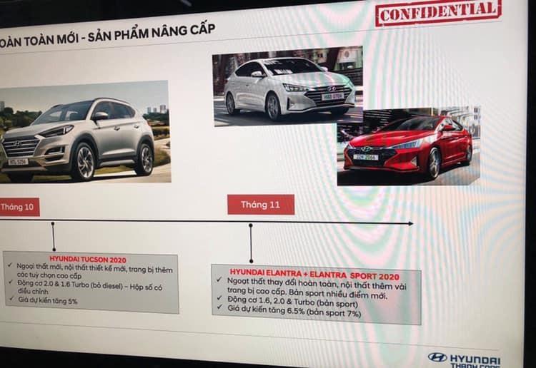 Kế hoạch phân phối sản phẩm của Hyundai Thành Công