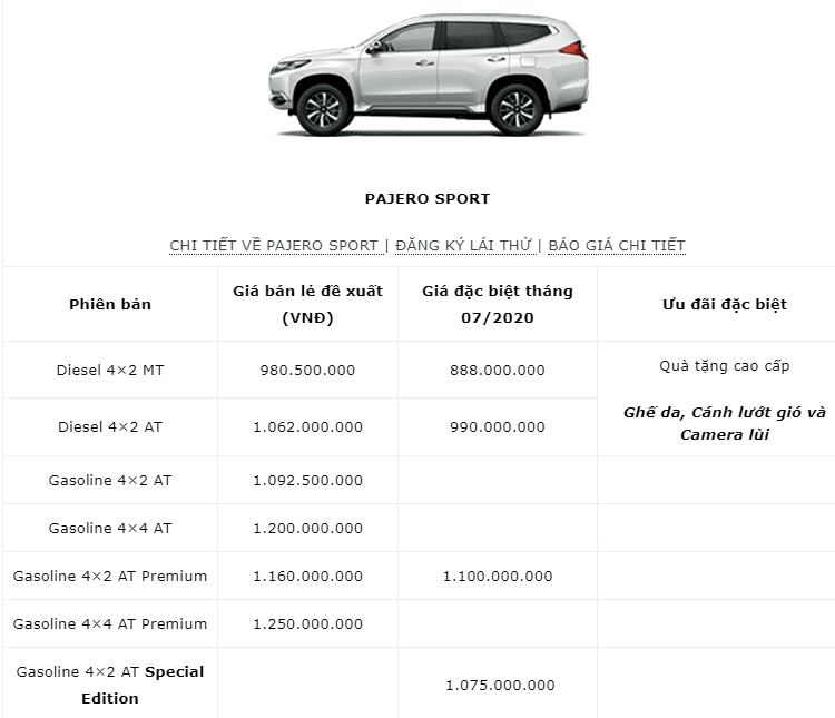 Ưu đãi ô tô trong tháng 7/2020: Mitsubishi khuyến mại cao nhất đến 120 triệu đồng