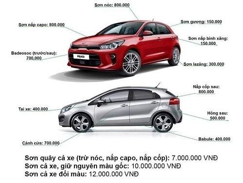Bảng giá sơn xe chi tiết từng bộ phận để bạn tham khảo