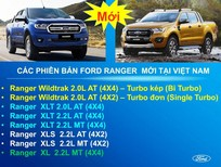 Tel: 0919.263.586: Giá Ford Ranger XLS, XLT, Wildtrak 2.0LBi-Turbo Model 2019