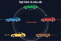 /phong-thuy-xe/mua-o-to-thuan-phong-thuy-mang-tai-loc-cho-chu-xe-606