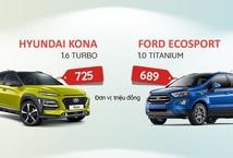 /danh-gia-xe/chon-hyundai-kona-hay-ford-ecosport-trong-phan-khuc-xe-gam-cao-co-nho-619
