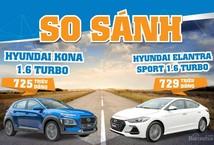 /danh-gia-xe/chon-hyundai-kona-16-turbo-hay-elantra-sport-16-turbo-trong-tam-gia-725-trieu-689