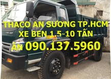 TP. HCM: Thaco Forland FD9500, màu xanh lam, 519 triệu