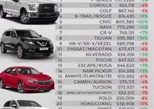 Bán Nissan X trail Mid Premium L đời 2018, màu xanh lục giá cạnh tranh