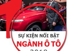 /tin-thi-truong/nhin-lai-10-su-kien-o-to-noi-bat-nhat-viet-nam-nam-2018-142